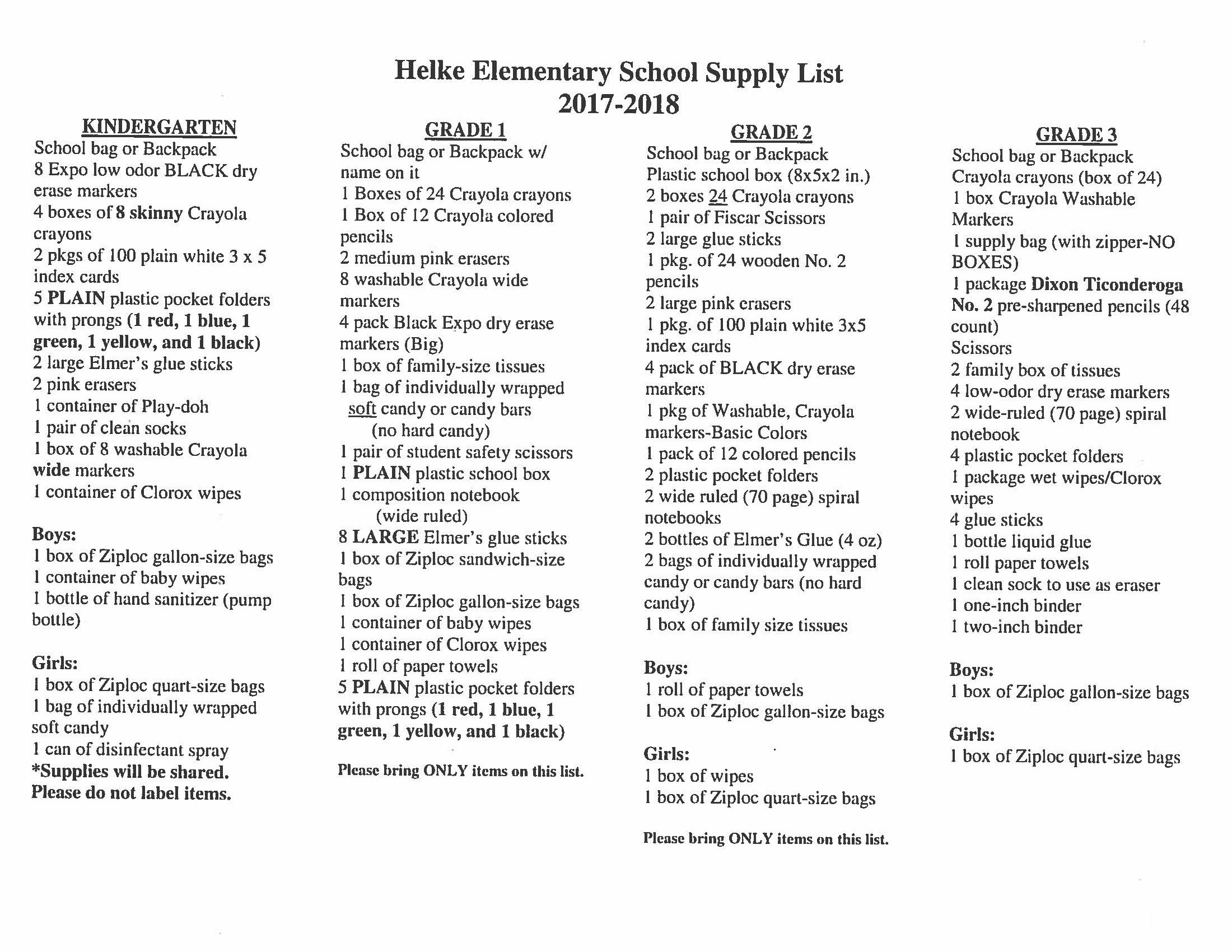 HELKE SUPPLY LIST
